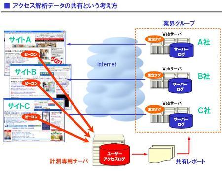Mi_chart_3